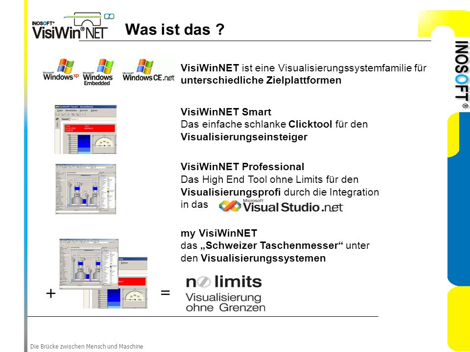 Was ist das VisiWinNET ist eine Visualisierungssystemfamilie für unterschiedliche Zielplattformen.
