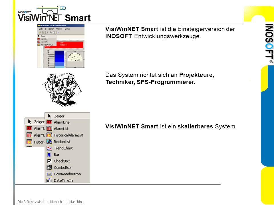 Smart VisiWinNET Smart ist die Einsteigerversion der INOSOFT Entwicklungswerkzeuge.