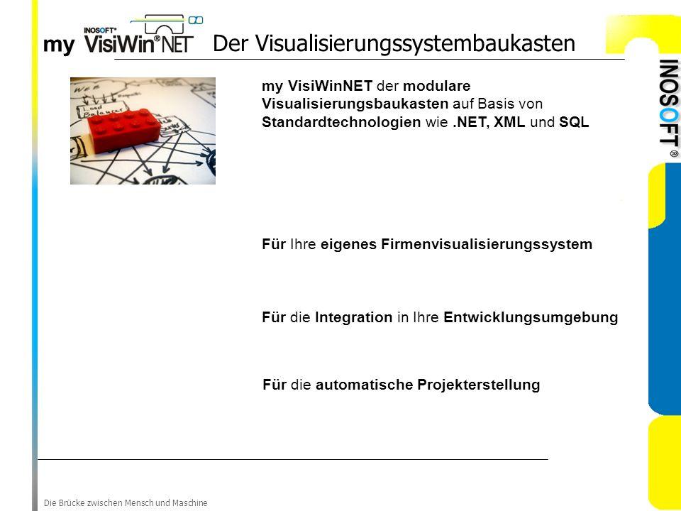 Der Visualisierungssystembaukasten