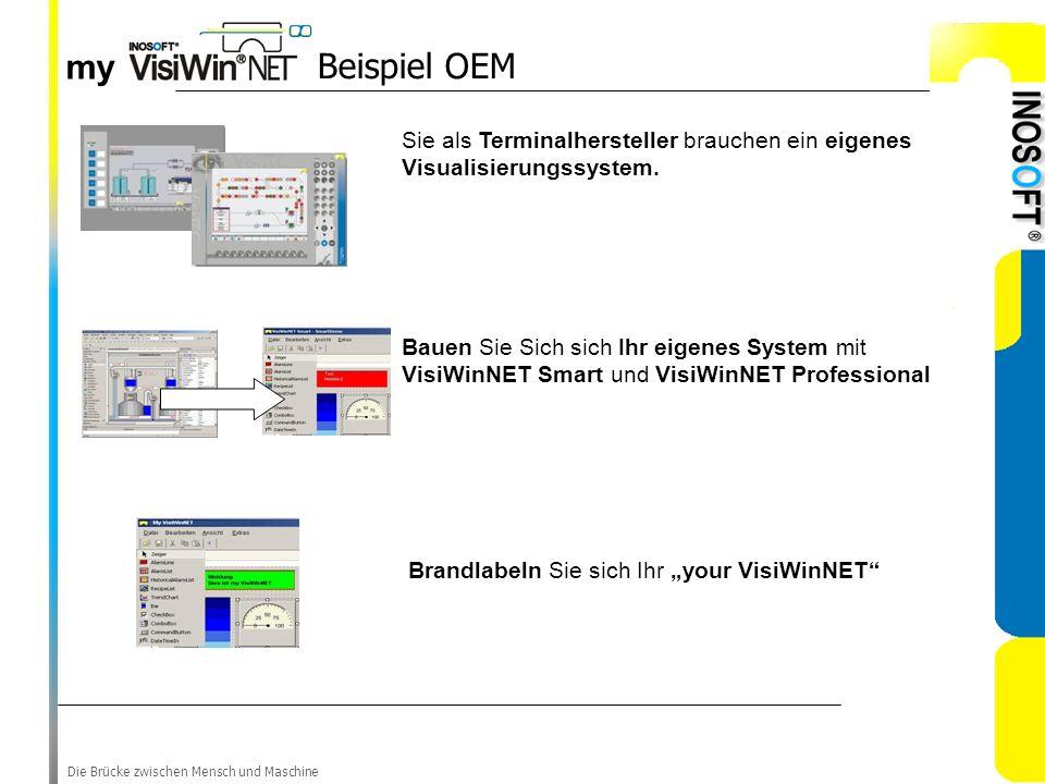 my Beispiel OEM. Sie als Terminalhersteller brauchen ein eigenes Visualisierungssystem.