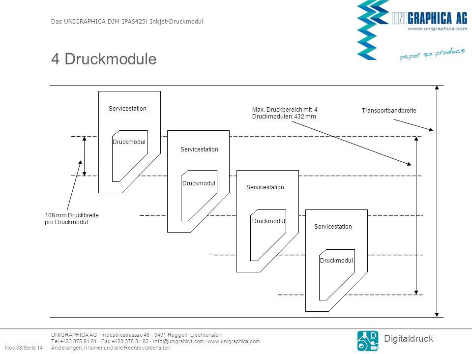 4 Druckmodule Das UNIGRAPHICA DJM IPAS425i Inkjet-Druckmodul