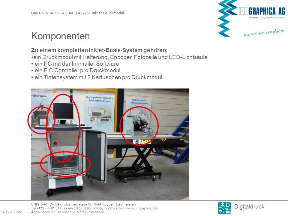Komponenten Zu einem kompletten Inkjet-Basis-System gehören: