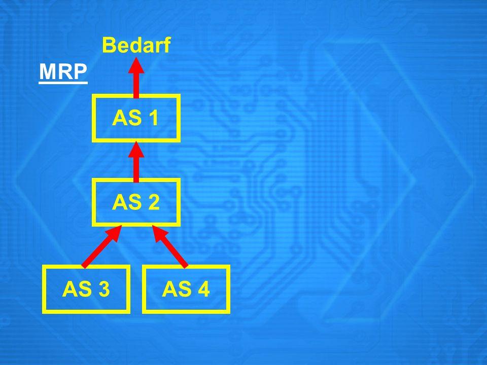 Bedarf MRP AS 1 AS 2 AS 3 AS 4