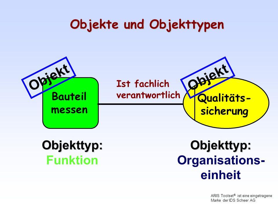 Objekte und Objekttypen