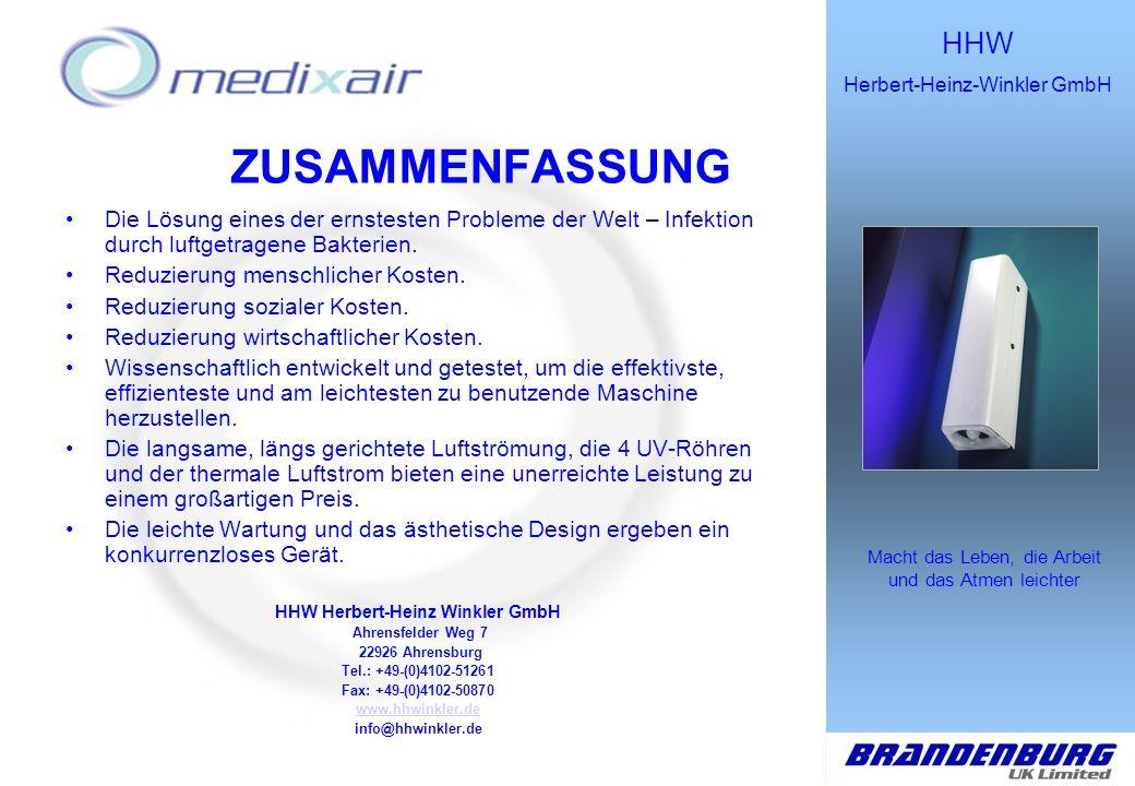 HHW Herbert-Heinz Winkler GmbH