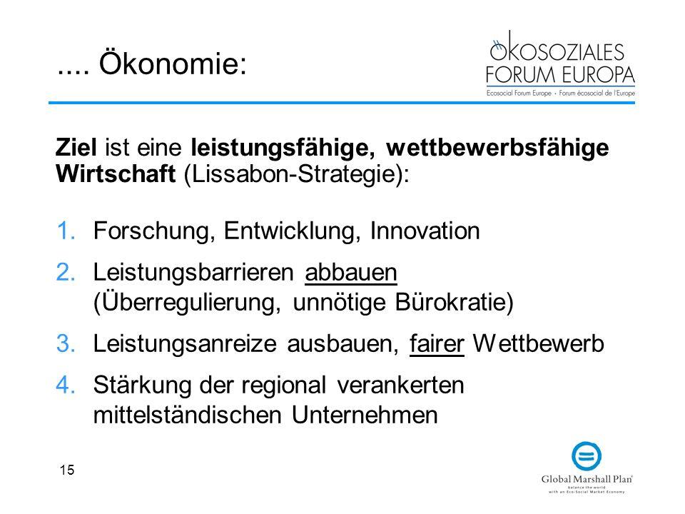 .... Ökonomie: Ziel ist eine leistungsfähige, wettbewerbsfähige Wirtschaft (Lissabon-Strategie): Forschung, Entwicklung, Innovation.