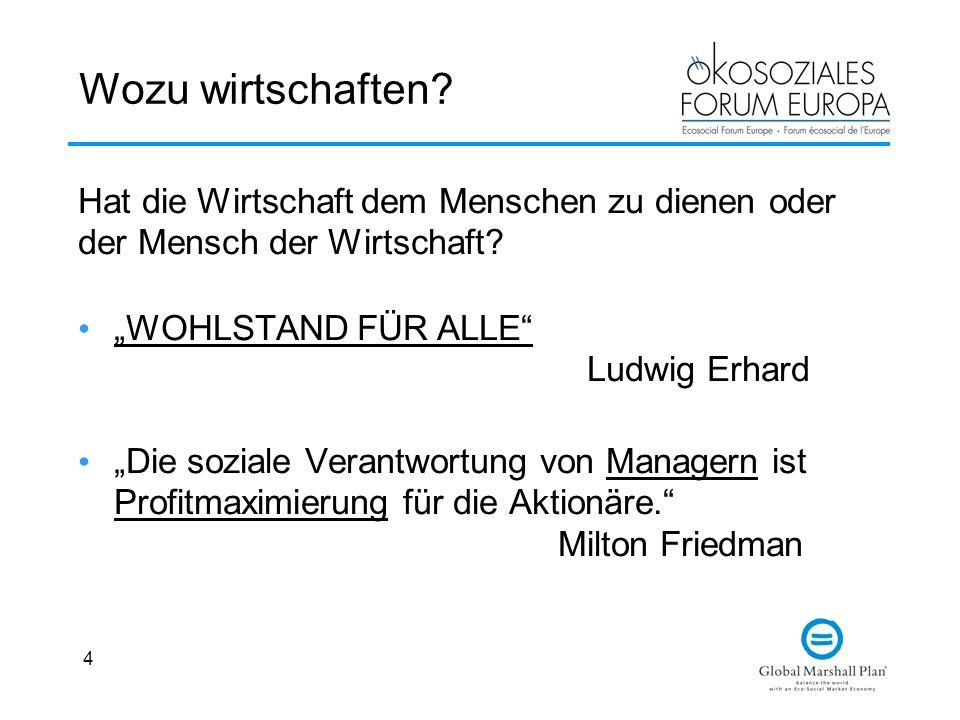 """Wozu wirtschaften Hat die Wirtschaft dem Menschen zu dienen oder der Mensch der Wirtschaft """"WOHLSTAND FÜR ALLE Ludwig Erhard."""