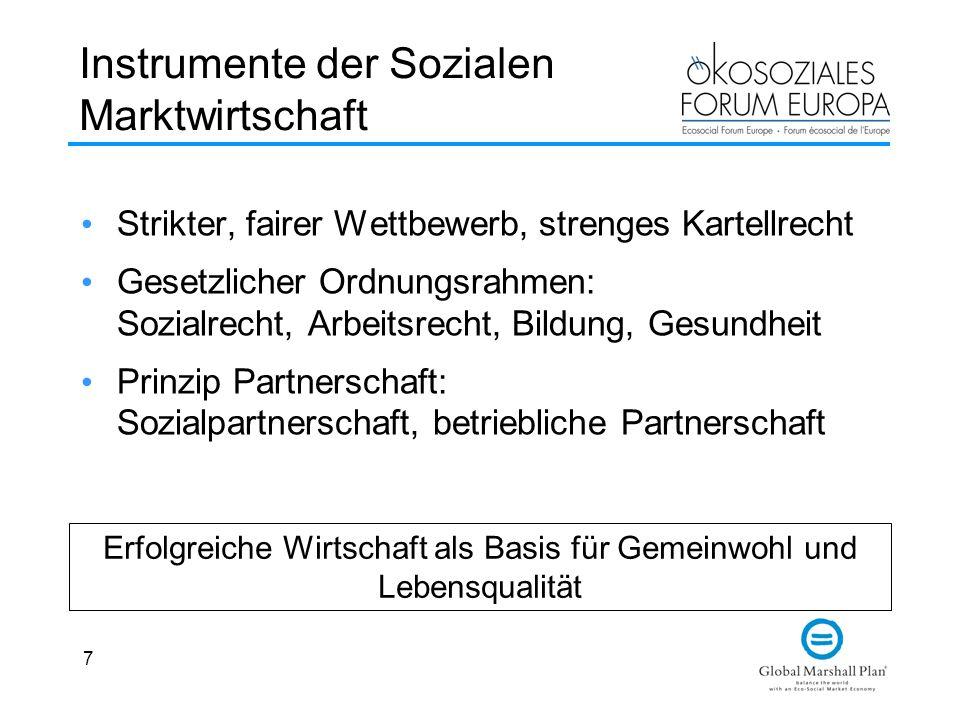 Instrumente der Sozialen Marktwirtschaft
