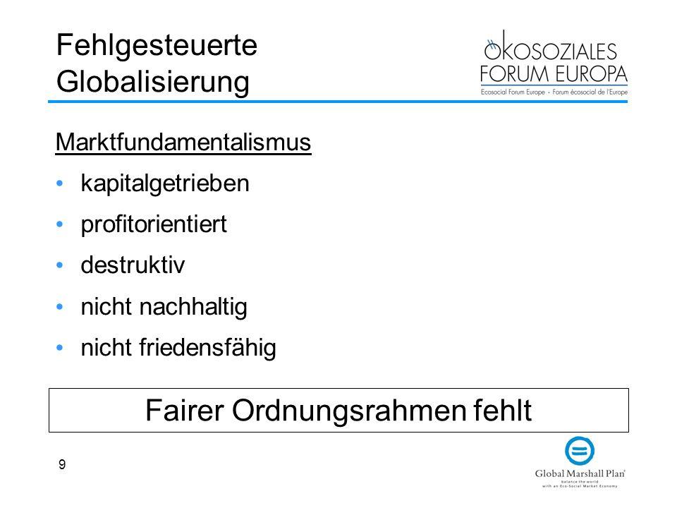 Fehlgesteuerte Globalisierung