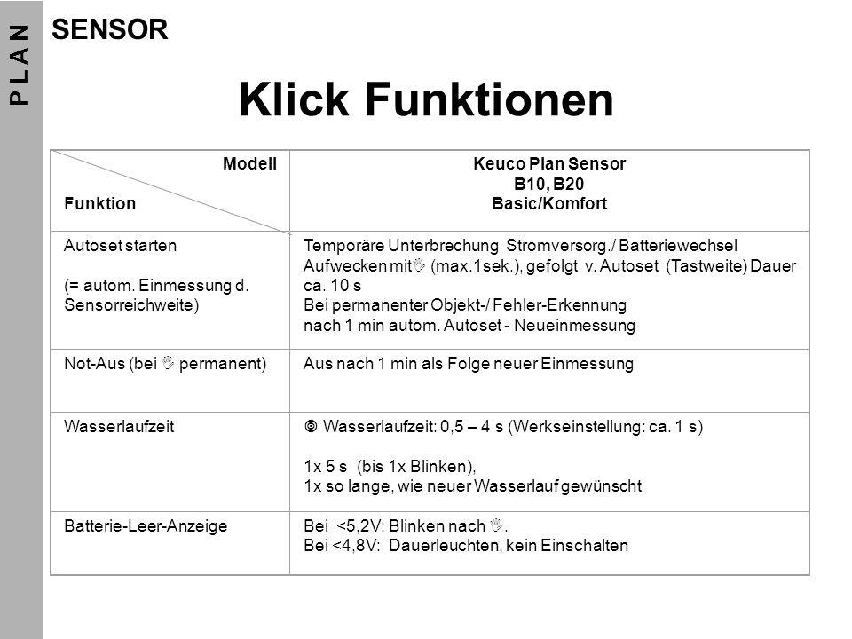 Klick Funktionen SENSOR P L A N Modell Funktion Keuco Plan Sensor