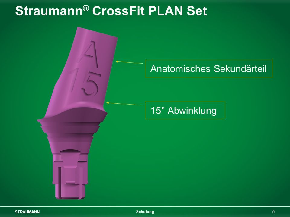 Straumann® CrossFit PLAN Set