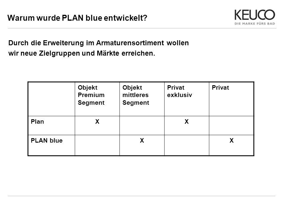 Warum wurde PLAN blue entwickelt
