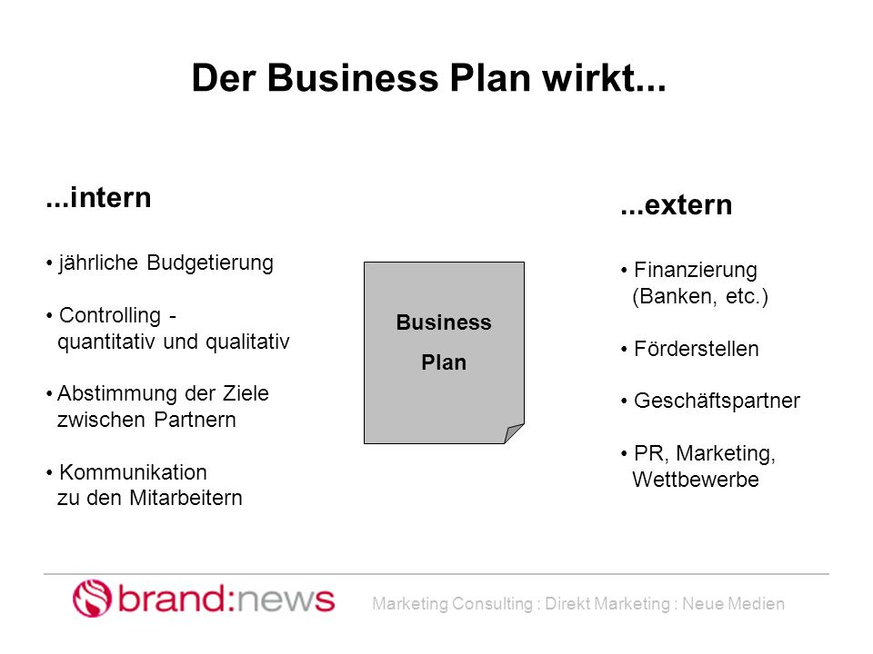 Der Business Plan wirkt...