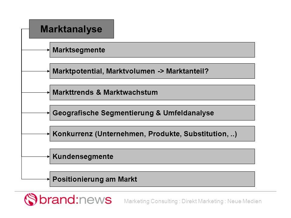 Marktanalyse Marktsegmente