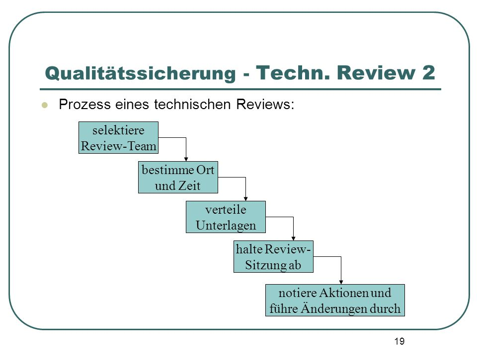 Qualitätssicherung - Techn. Review 2
