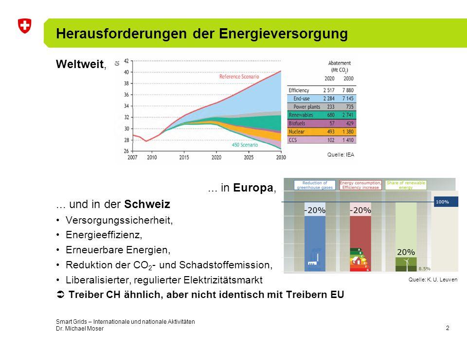Herausforderungen der Energieversorgung