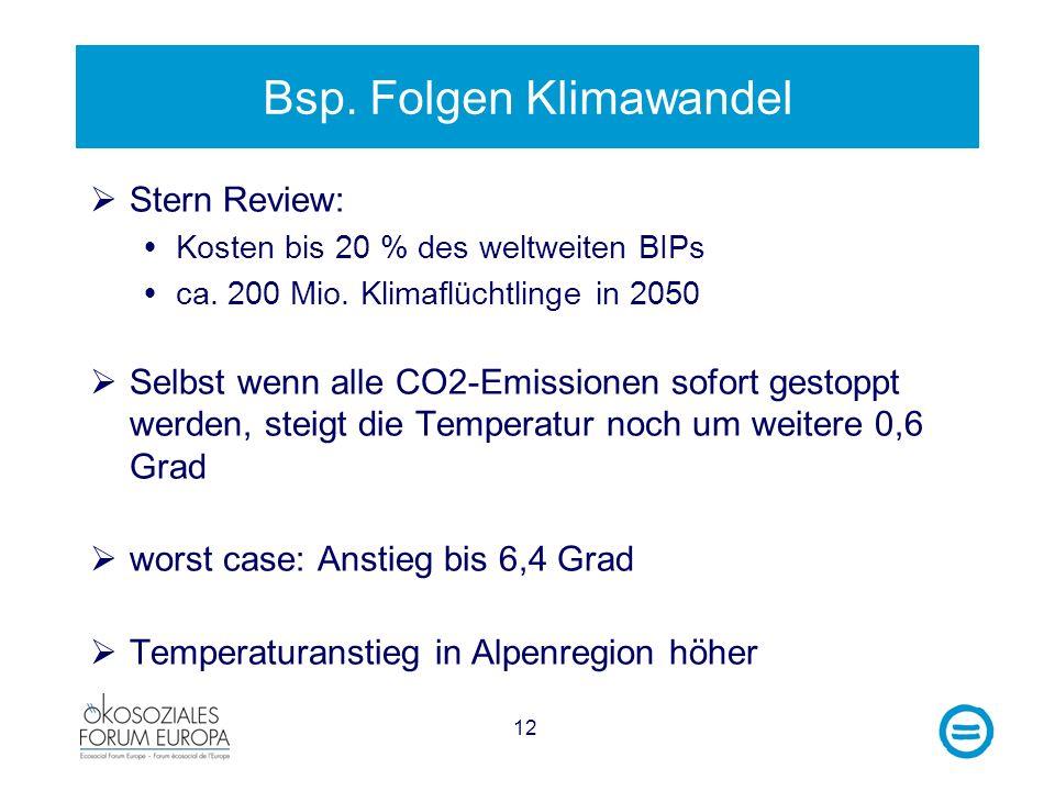 Bsp. Folgen Klimawandel