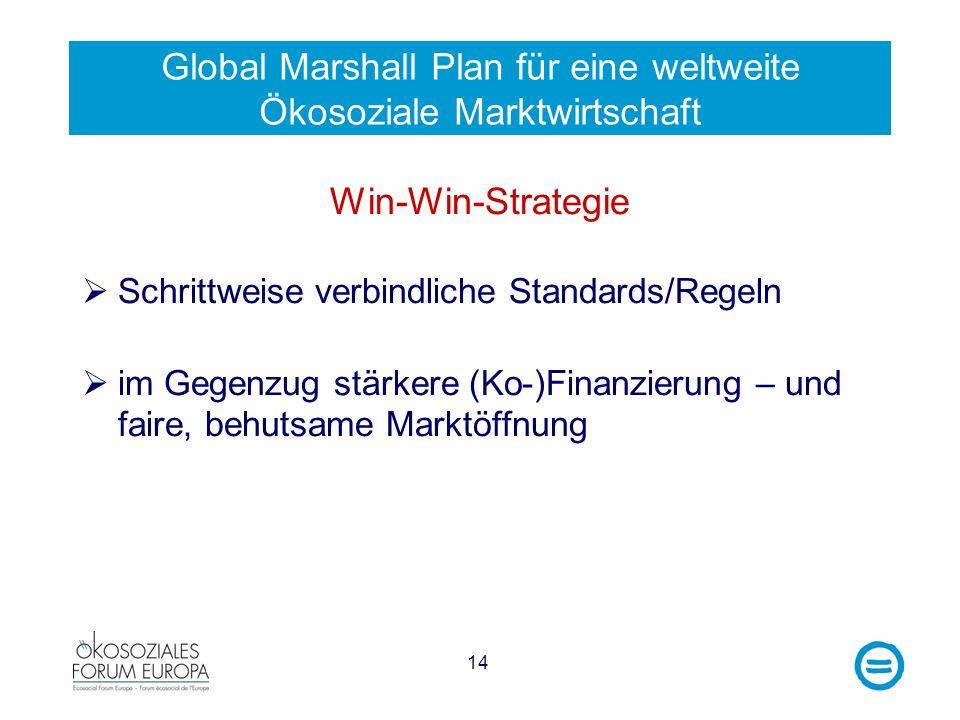 Global Marshall Plan für eine weltweite Ökosoziale Marktwirtschaft