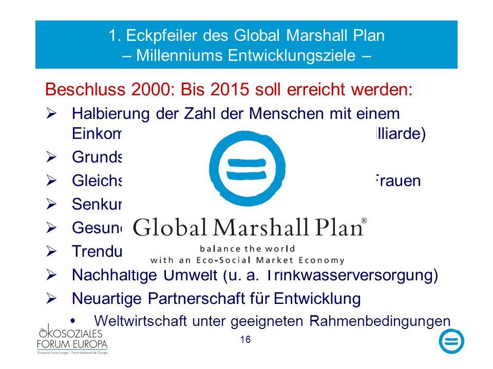 Beschluss 2000: Bis 2015 soll erreicht werden: