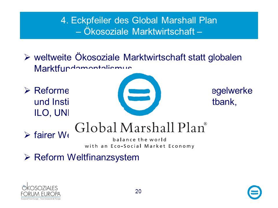 4. Eckpfeiler des Global Marshall Plan – Ökosoziale Marktwirtschaft –