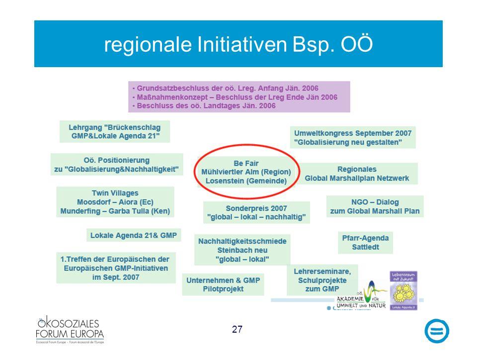 regionale Initiativen Bsp. OÖ