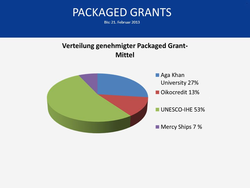 PACKAGED GRANTS Bis: 21. Februar 2013