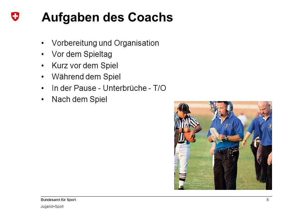 Aufgaben des Coachs Vorbereitung und Organisation Vor dem Spieltag