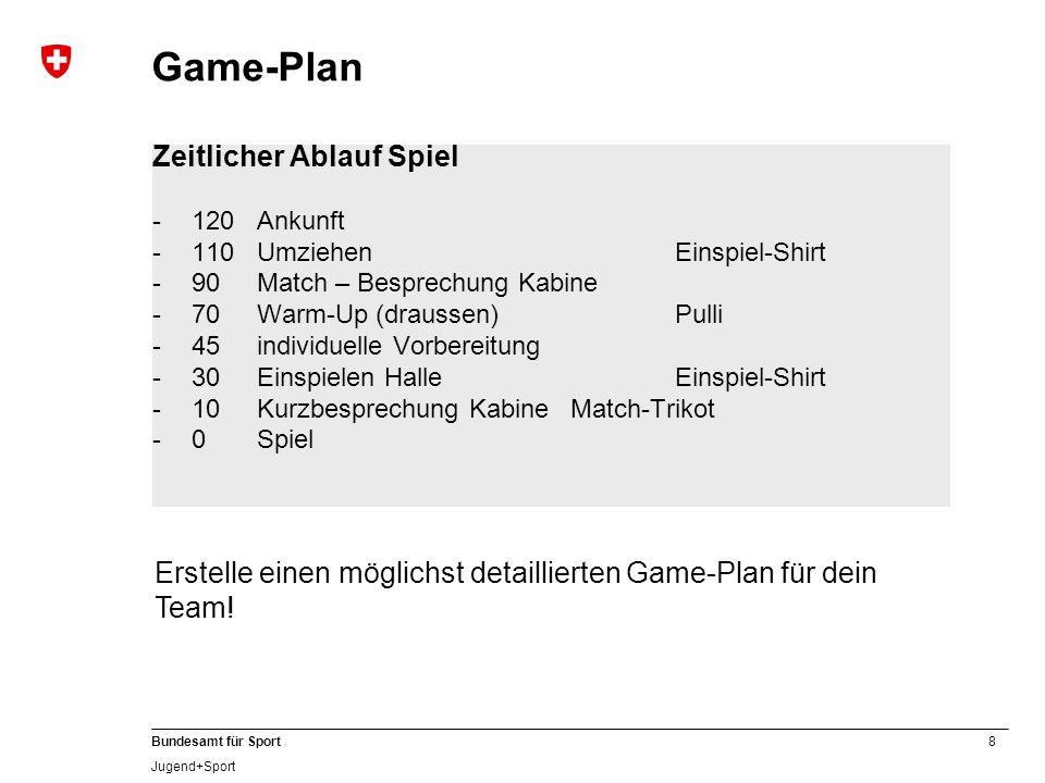 Game-Plan Zeitlicher Ablauf Spiel