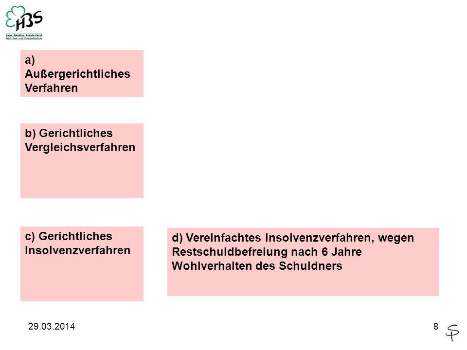 Fein Vereinfachtes Verfahren Arbeitsblatt Bilder - Arbeitsblätter ...