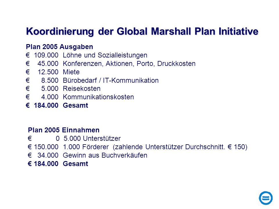 Koordinierung der Global Marshall Plan Initiative