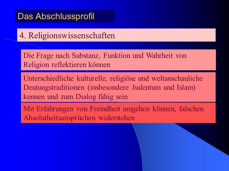 4. Religionswissenschaften