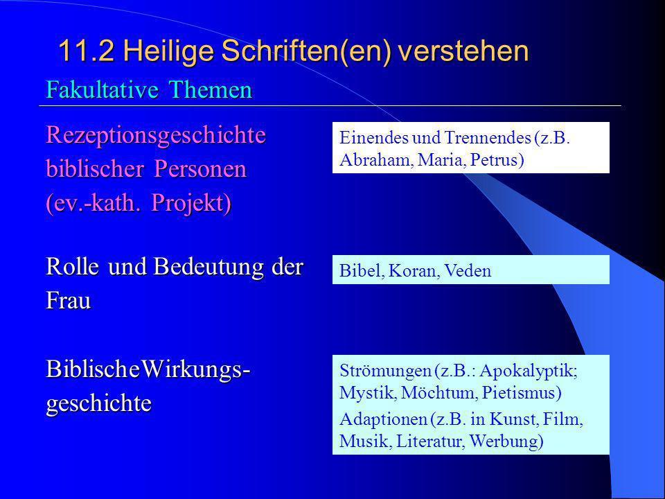11.2 Heilige Schriften(en) verstehen