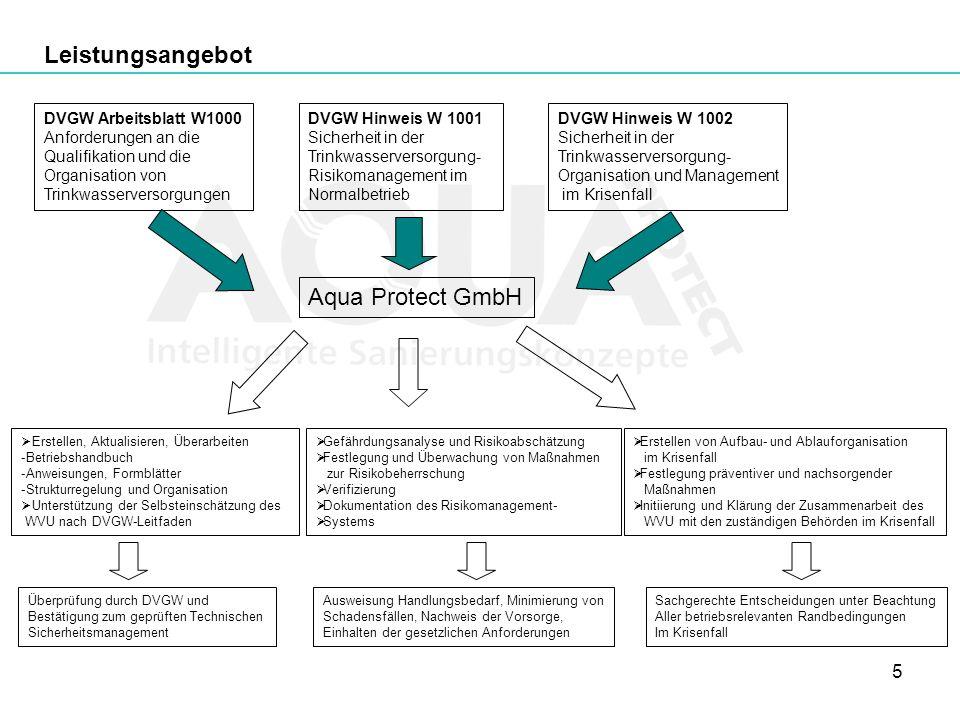 Leistungsangebot Aqua Protect GmbH DVGW Arbeitsblatt W1000