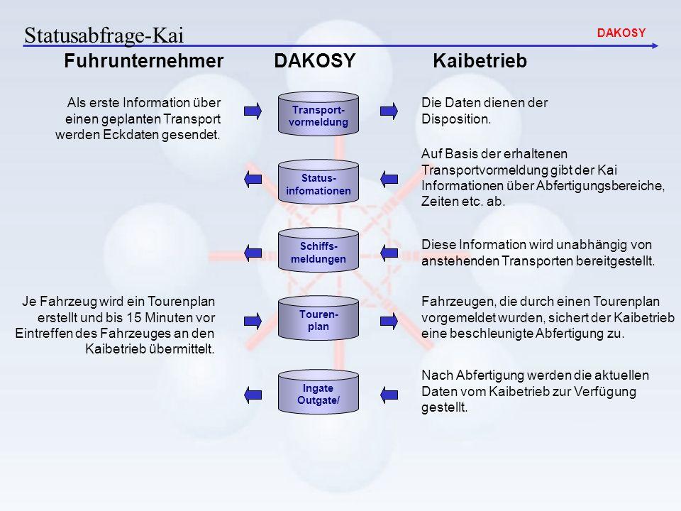 Statusabfrage-Kai Fuhrunternehmer DAKOSY Kaibetrieb