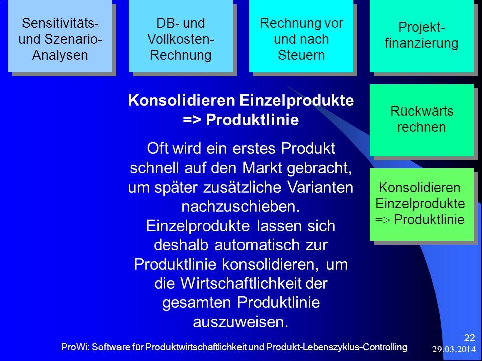 Konsolidieren Einzelprodukte => Produktlinie