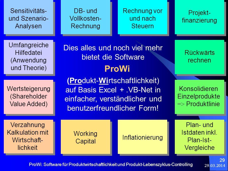 Dies alles und noch viel mehr bietet die Software ProWi