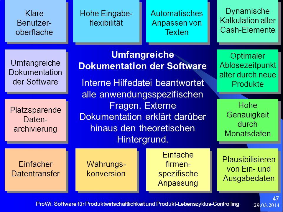 Umfangreiche Dokumentation der Software