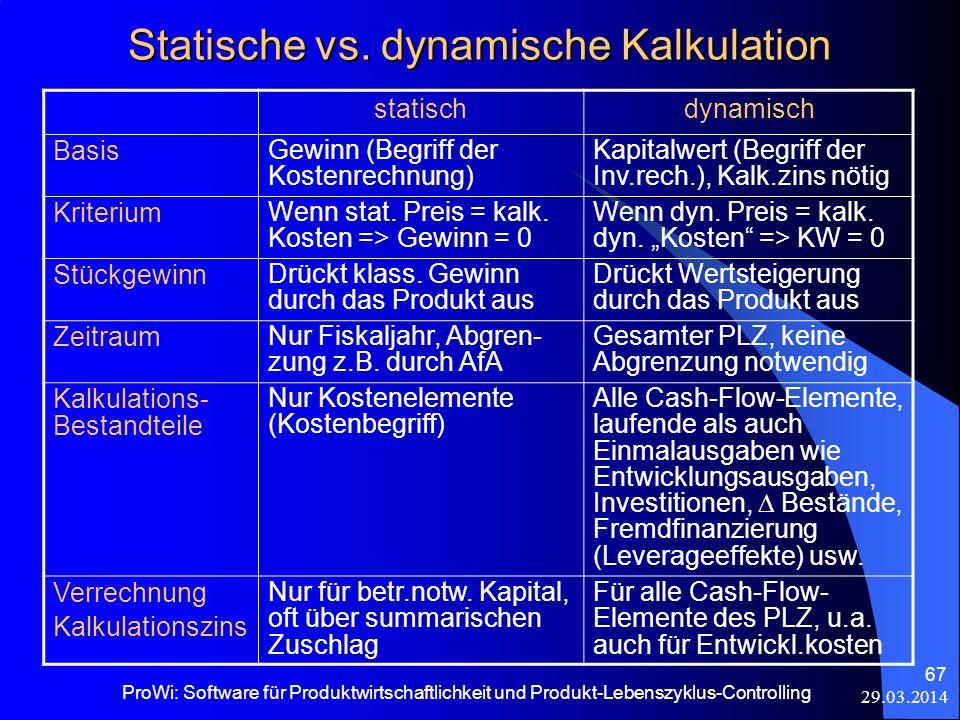 Statische vs. dynamische Kalkulation