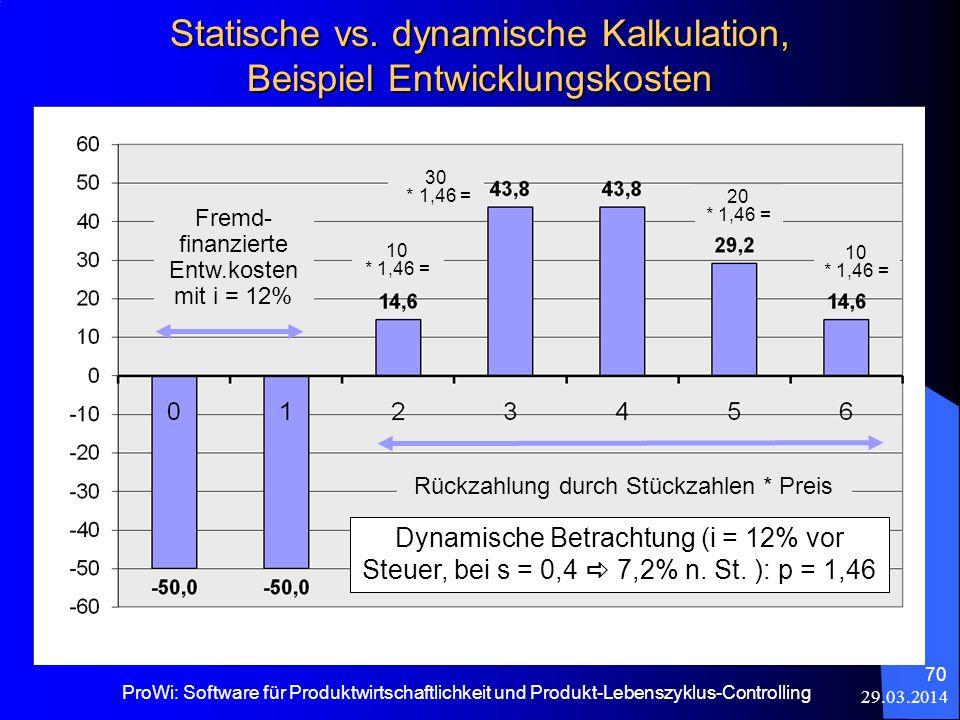 Statische vs. dynamische Kalkulation, Beispiel Entwicklungskosten