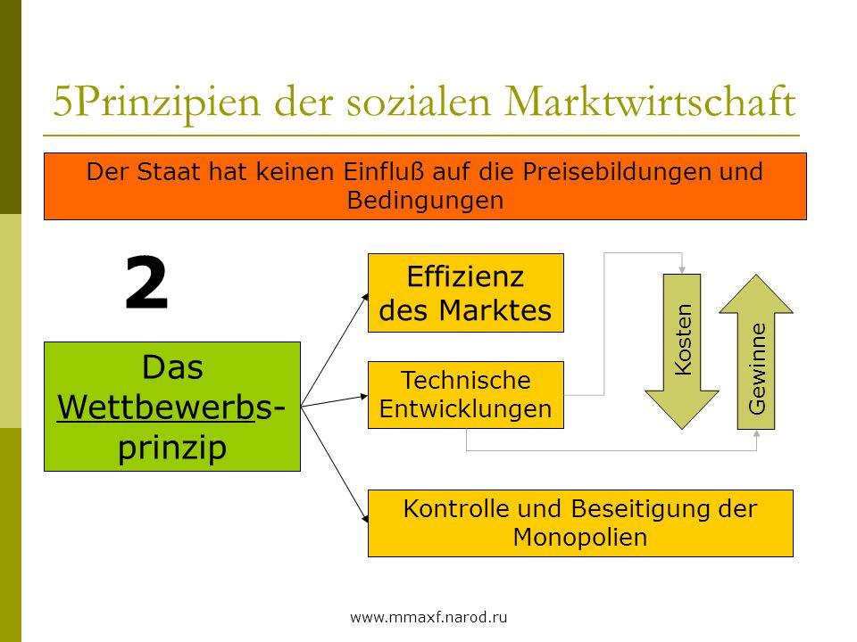 5Prinzipien der sozialen Marktwirtschaft