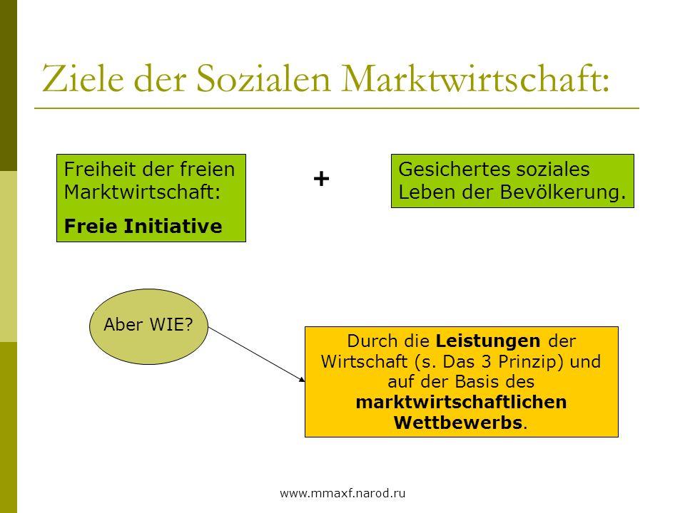 Ziele der Sozialen Marktwirtschaft: