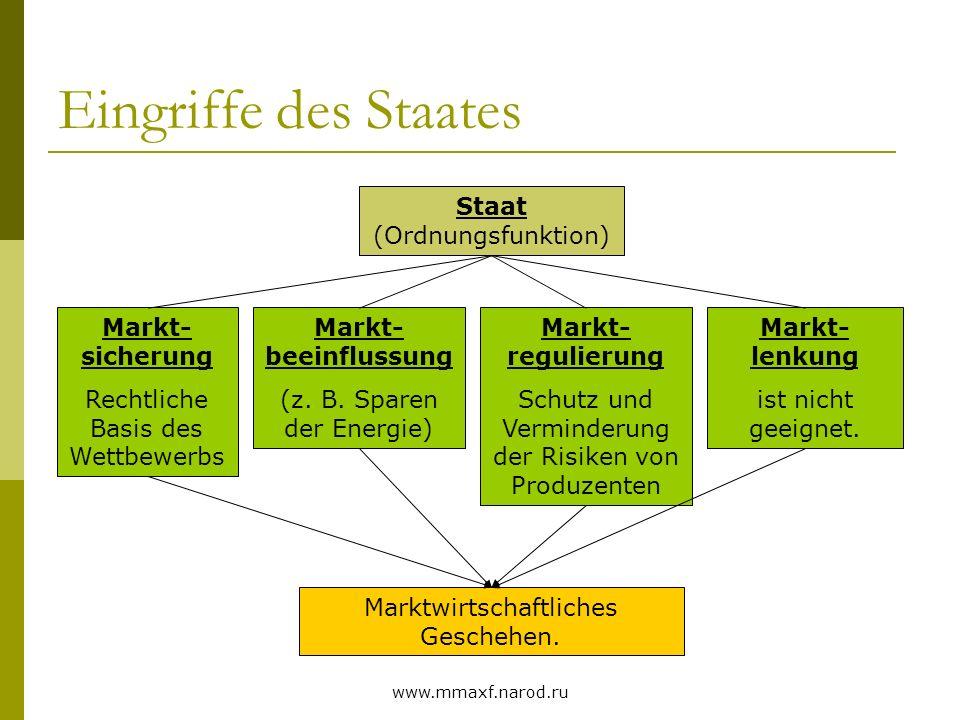 Eingriffe des Staates Staat (Ordnungsfunktion) Markt-sicherung