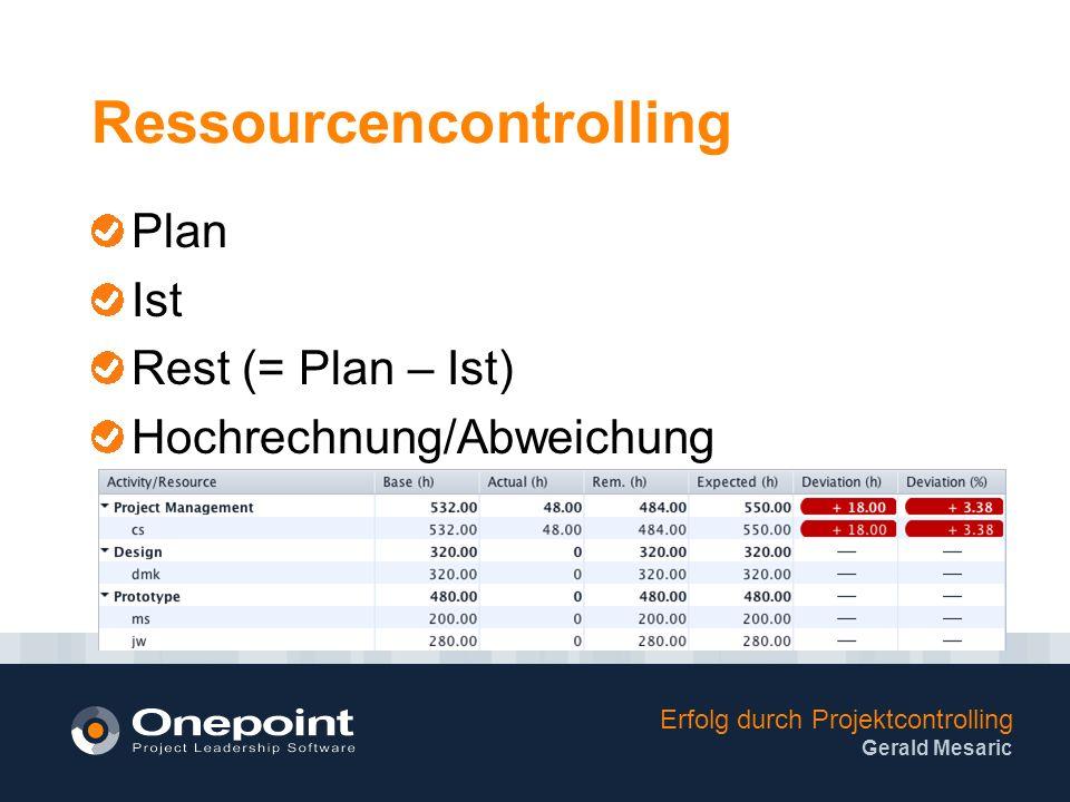Ressourcencontrolling