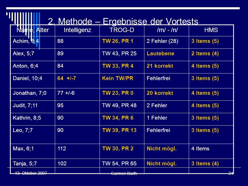 2. Methode – Ergebnisse der Vortests