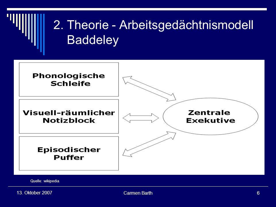 2. Theorie - Arbeitsgedächtnismodell Baddeley