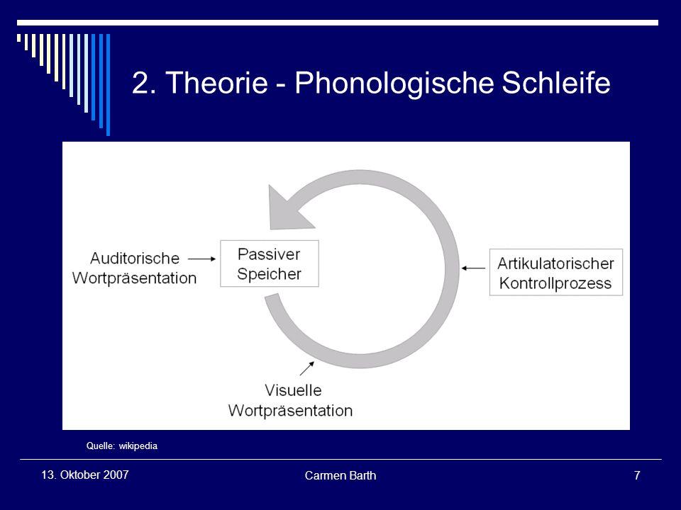 2. Theorie - Phonologische Schleife