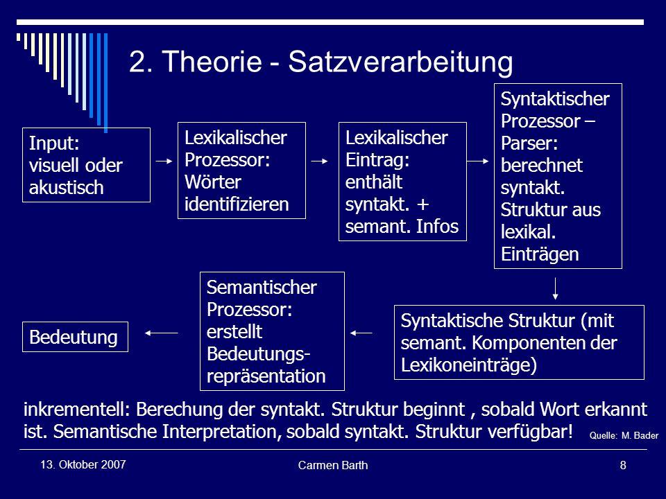 2. Theorie - Satzverarbeitung