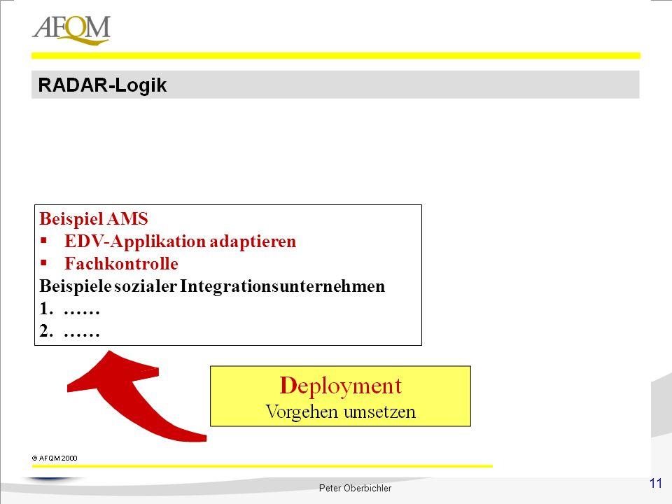 EDV-Applikation adaptieren Fachkontrolle