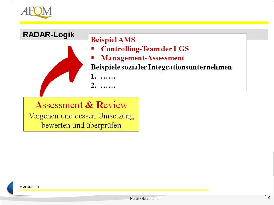 Controlling-Team der LGS Management-Assessment
