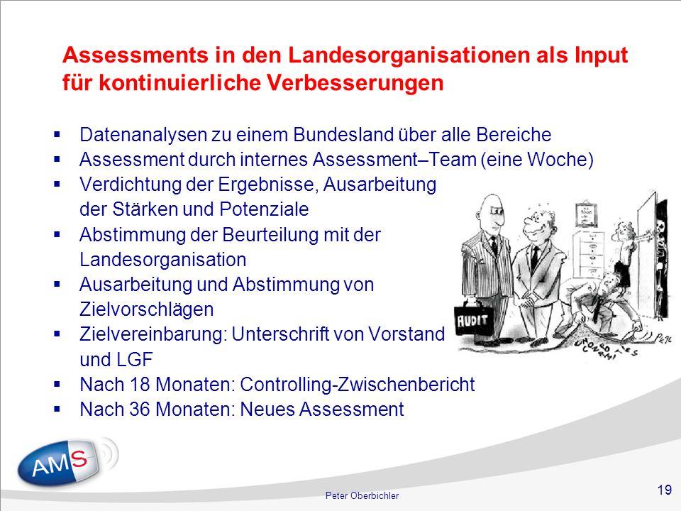 Assessments in den Landesorganisationen als Input für kontinuierliche Verbesserungen